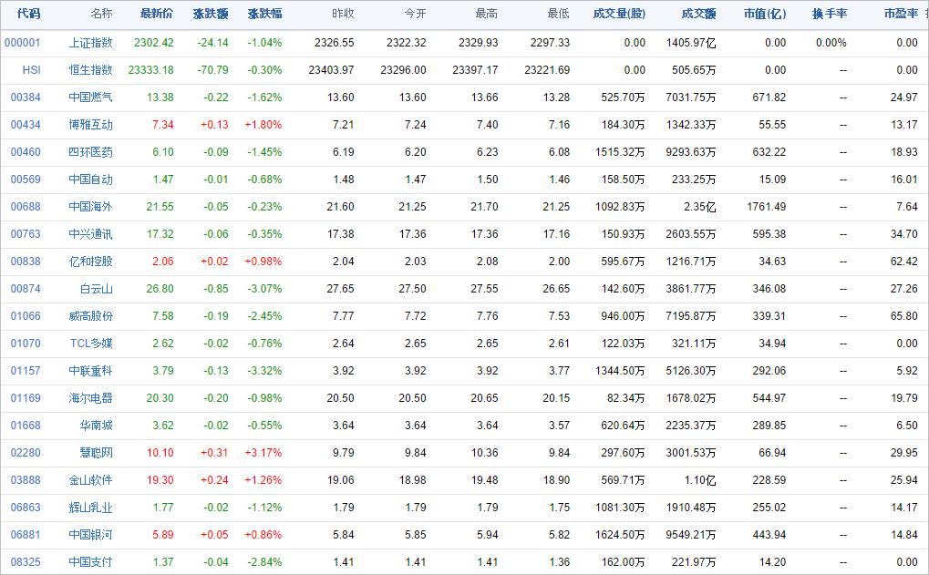 中国株コバンザメ投資ウォッチ銘柄watch20141023