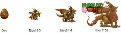 Dragão Bosque Vermelho - Informações