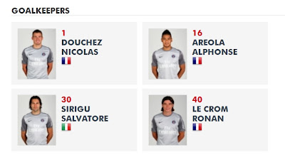 Paris Saint-Germain FC - Goalkeepers 2012-2013
