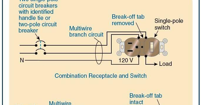 Receptacle Branch Circuit Design Calculations Part Two