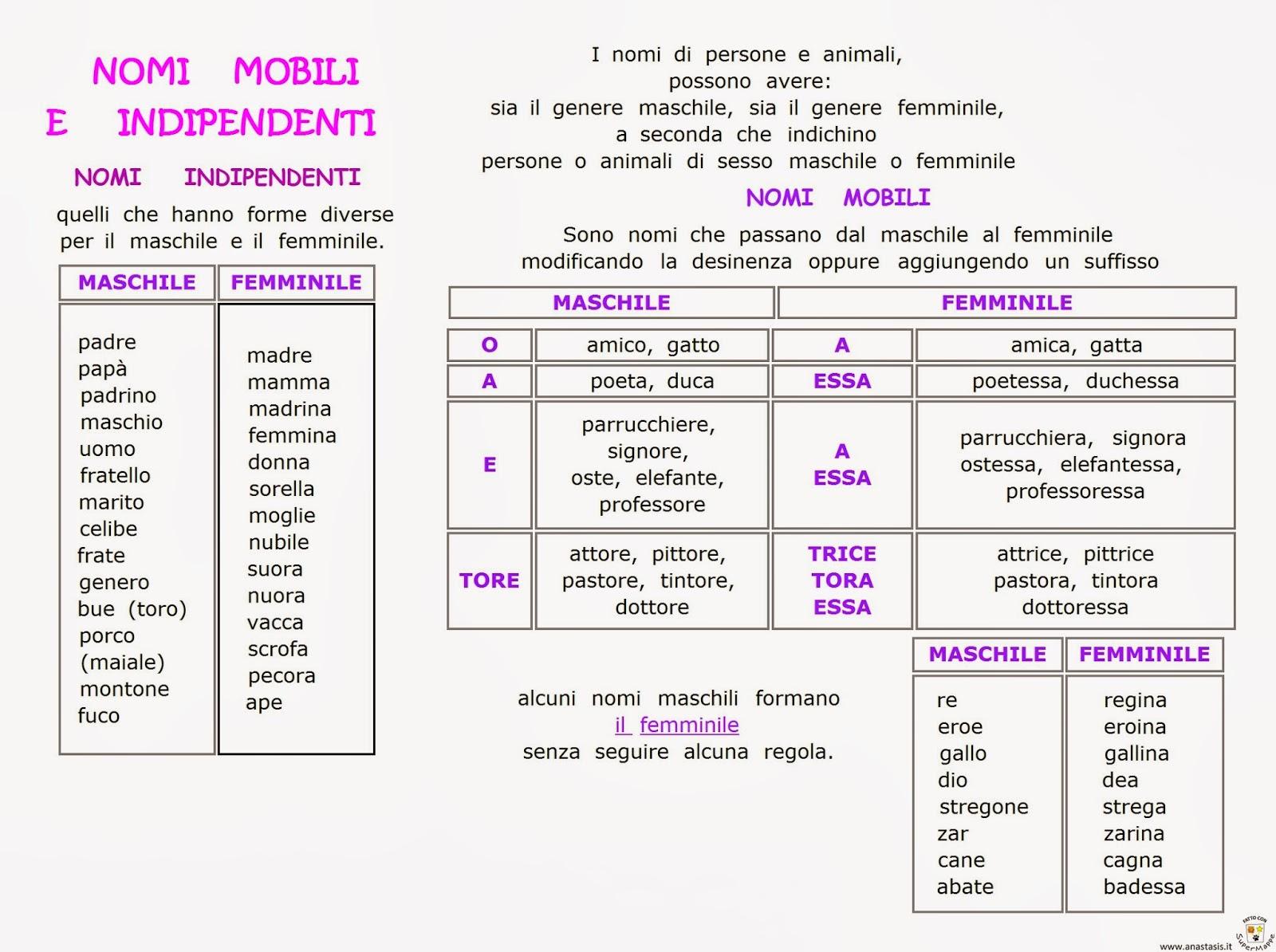 paradiso delle mappe nomi mobili e indipendenti