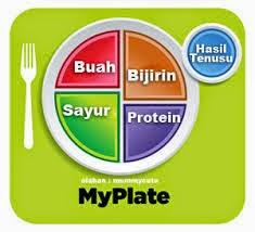 penting bagi pemakanan sihat