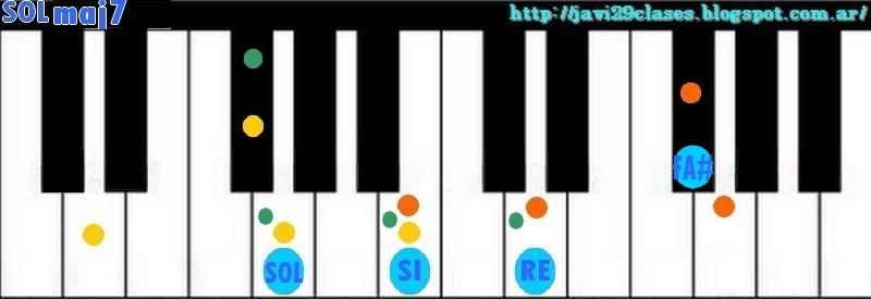 Piano piano chords gmaj7 : Piano: Acordes maj7 (Mayores con séptima Mayor) | Clases simples ...