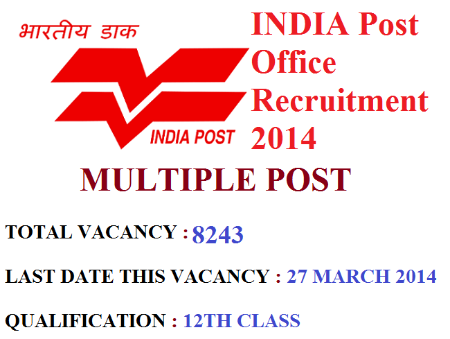 Post Office Exams Schedules And Practice 473 Tests