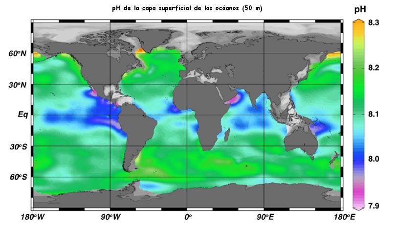 Cambio clim tico energ a el gradiente natural de ph de for Ph piscina bajo consecuencias