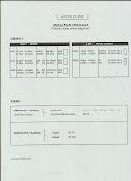 Jadual Darjah 6 Maths Clinic 2014