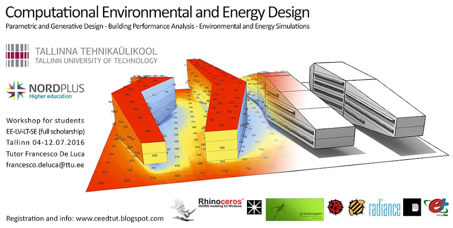Computational Environmental and Energy Design