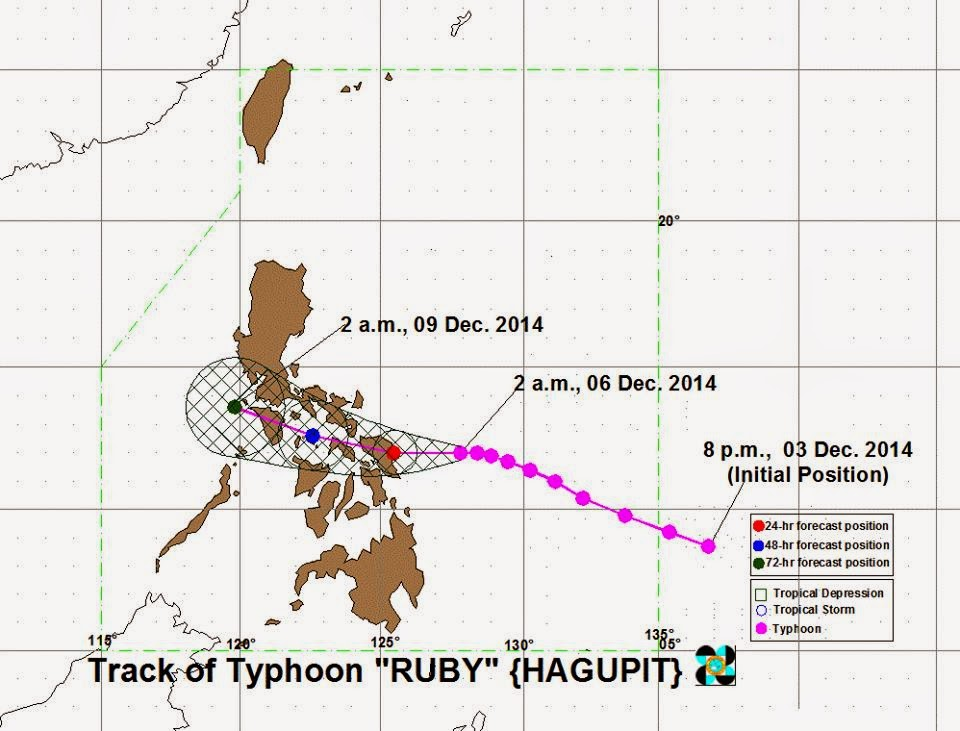 Typhoon Ruby PAGASA Latest Weather Update (December 6, 2014)