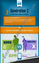 Infographie : la génération C