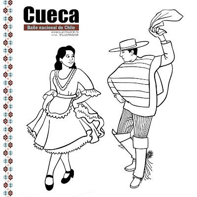 de Huasos Chilenos Bailando Cueca para colorear (www.ilustrador.tk