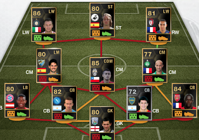 FUT 13 TOTW 22 (Team of the Week) - FIFA 13 Ultimate Team