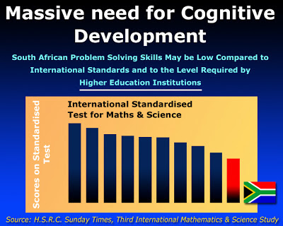 Massive need for Cognitive Development