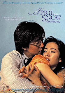 Ver April snow Pelicula Sub Español