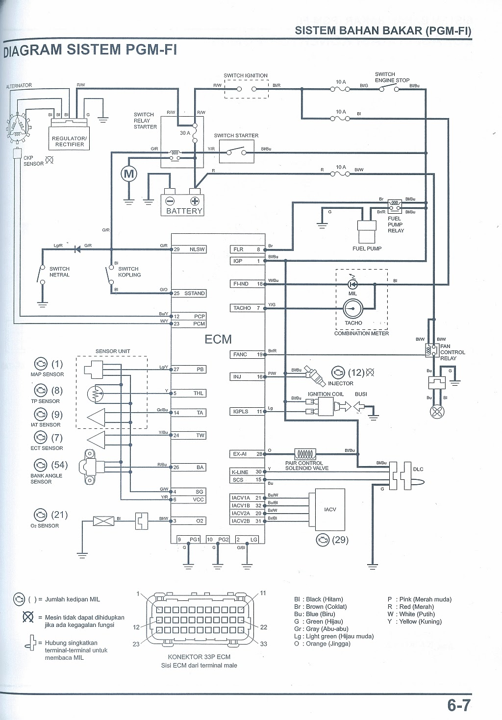 Wiring Diagram Cbr Trusted Diagrams Cbr250 Schematics Ceiling Fans With Lights Lg Refrigerator