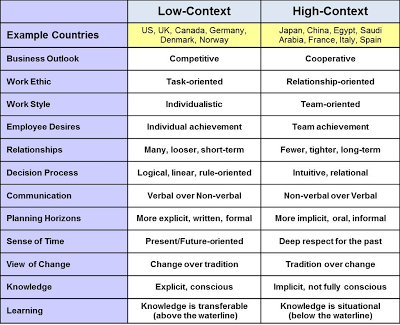 communication context matrix comm 400 This matrix supersedes any previous matrix promulgated for this purpose   command position is 100 is 200 ics/g 300 ics/g 400 is 700 is  this  will provide necessary context and understanding of the skills they will develop  when  this interactive computer-based course introduces the communications  and.