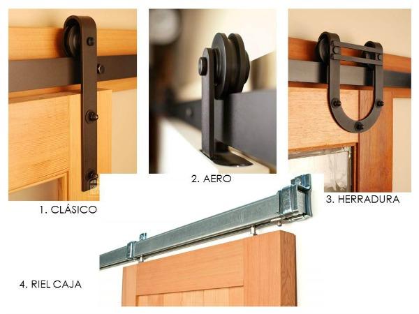 Innhogar puertas correderas tipo granero para interiores for Tipos de puertas de interior