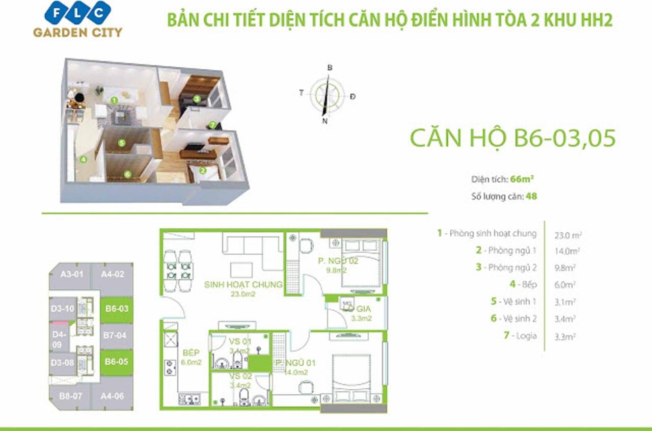 thiết kế căn hộ flc garden