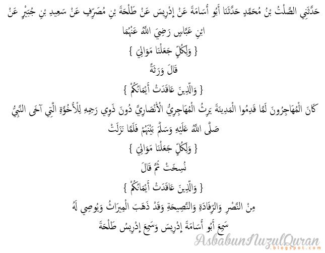 Quran Surat an Nisaa' ayat 33|Penjelasan
