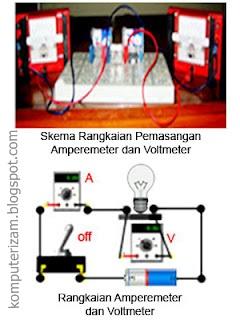 Cara Memasang Amperemeter dan Voltmeter