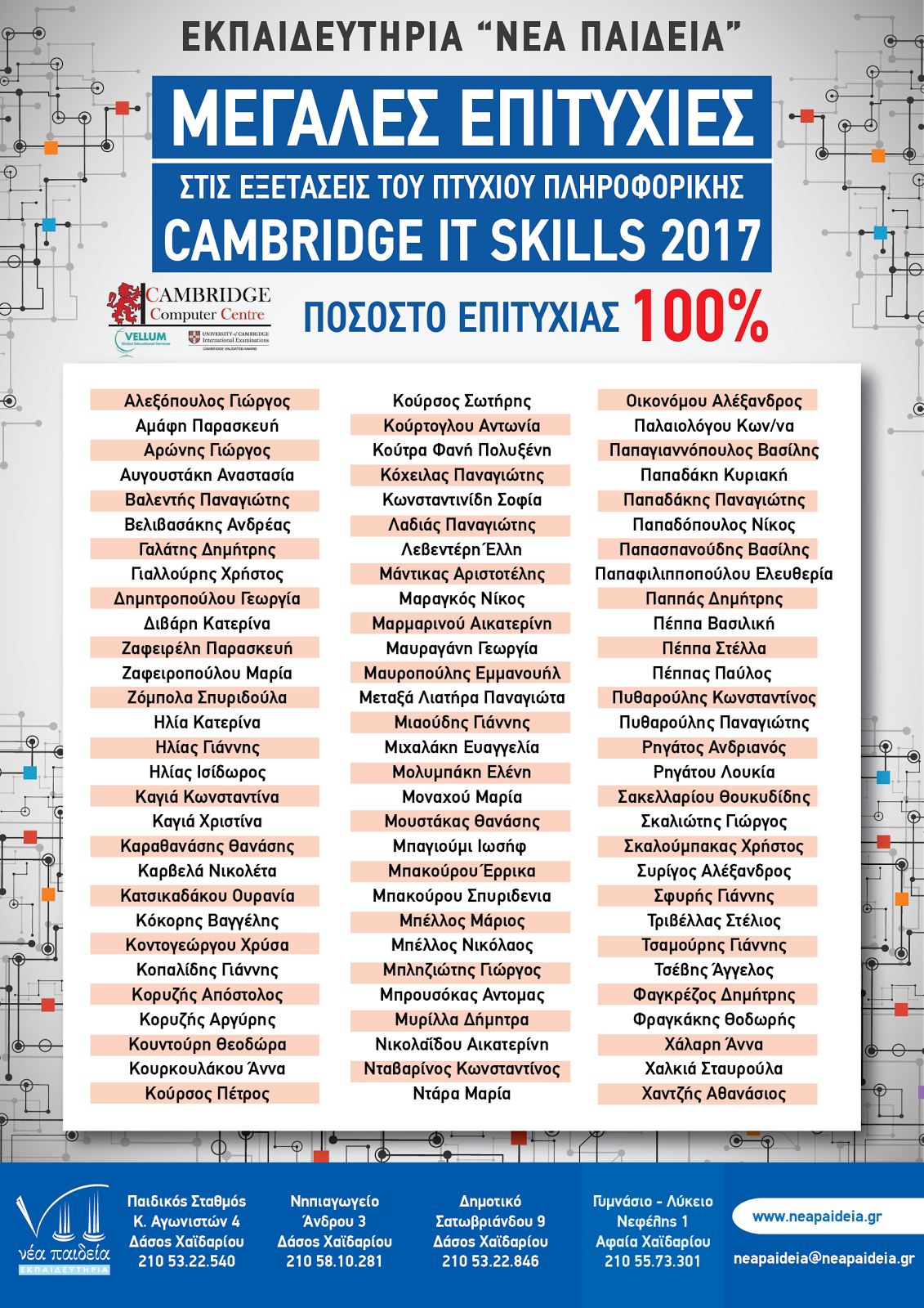 ΠΤΥΧΙΑ ΠΛΗΡΟΦΟΡΙΚΗΣ CAMBRIDGE IT SKILLS 2017