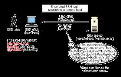SSH Asia Pack 22 September 2015 (23 September Kolam SSH Newinject)
