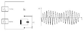 modulasi dioda