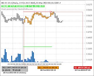 Short HG (медь) (26.02.13) - (closed) - (-80pp)