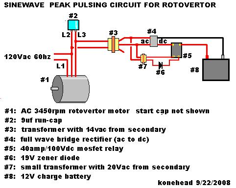 220 Single Phase Motor Wiring Diagram moreover Single Phase Transformer Wiring Diagram in addition Nuclear Power Plant Turbine furthermore Imagenes De La Piel additionally Shunt Trip Circuit Breaker Wiring Diagram. on square d motor starter wiring diagram