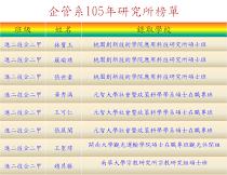 105學年研究所榜單