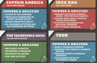 Back of trading cards included with Avengers 2012 birthday card from Hallmark