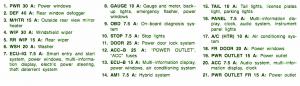 Toyota Fuse Box Diagram: Fuse Box Toyota 2008 Prius Diagram