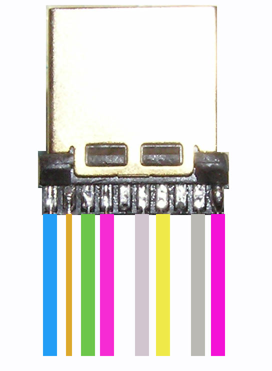Ремонт hdmi кабеля