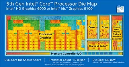 Prosesor Intel Generasi Ke-5 Broadwell