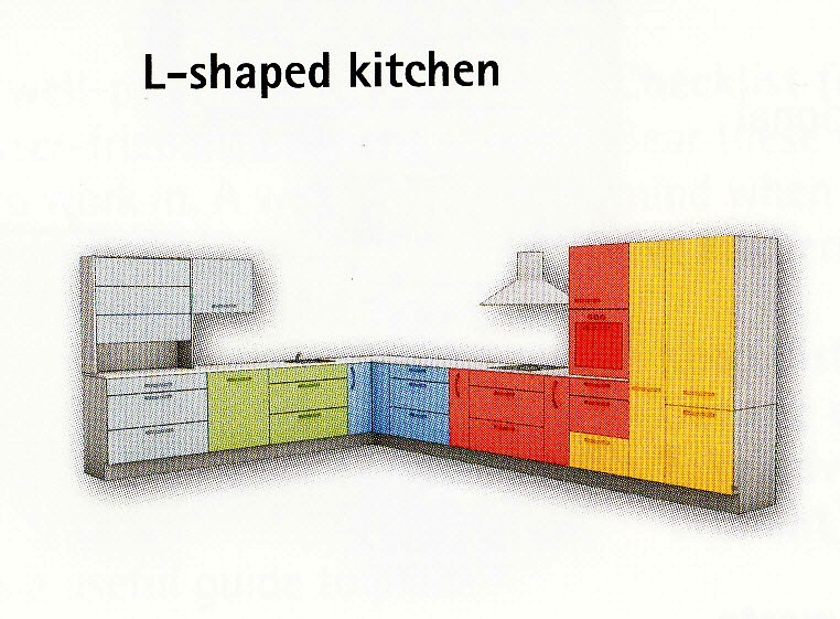 Tezza 6 most popular kitchen designs for Efficient kitchen layout