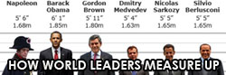 HOW WORLD LEADERS MEASURE UP