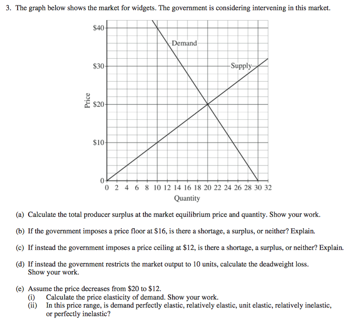 A Calculate The Total Producers Surplus At Market Equilibrium Price And Quantity