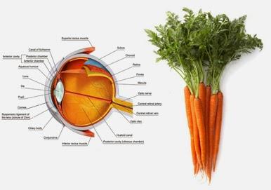 Tips menjaga kesehatan mata kita
