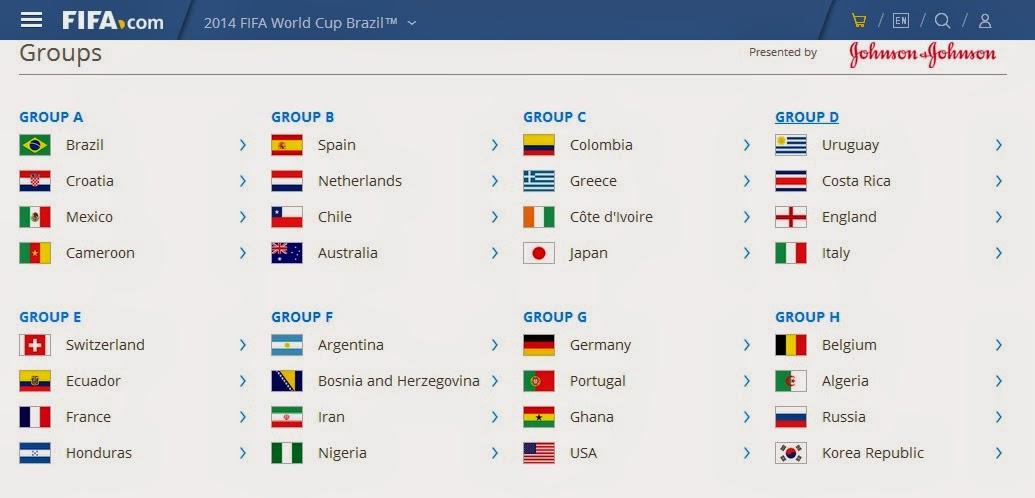 Group Piala Dunia FIFA 2014 di Brasil