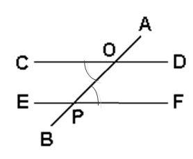 אם שני ישרים מקבילים נחתכים על-ידי ישר שלישי, אזי כל שתי זוויות פנימיות מתחלפות הן זהות.