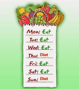 5:2 Fast Diet