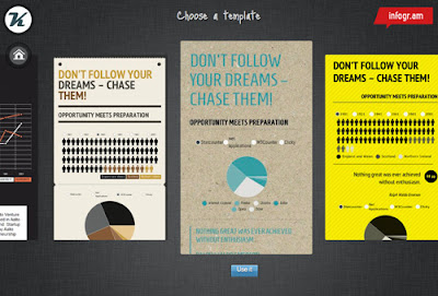 make your own ad infographic