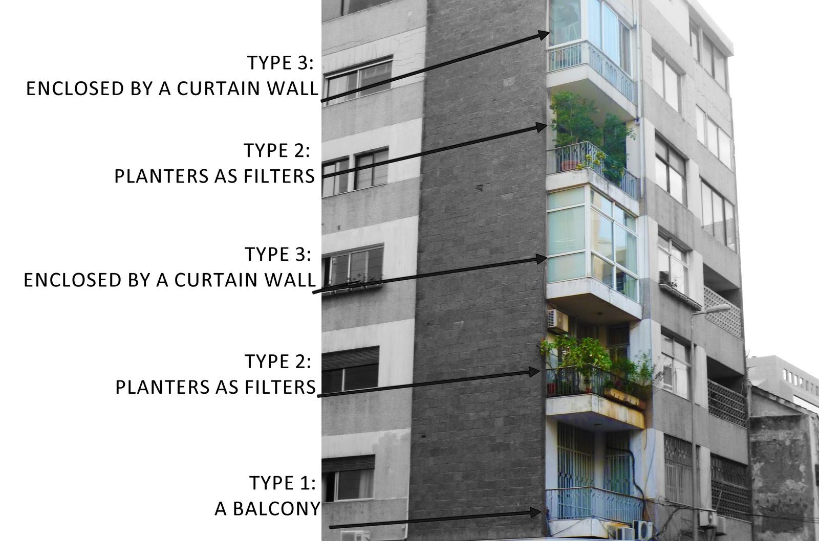 Type balconies