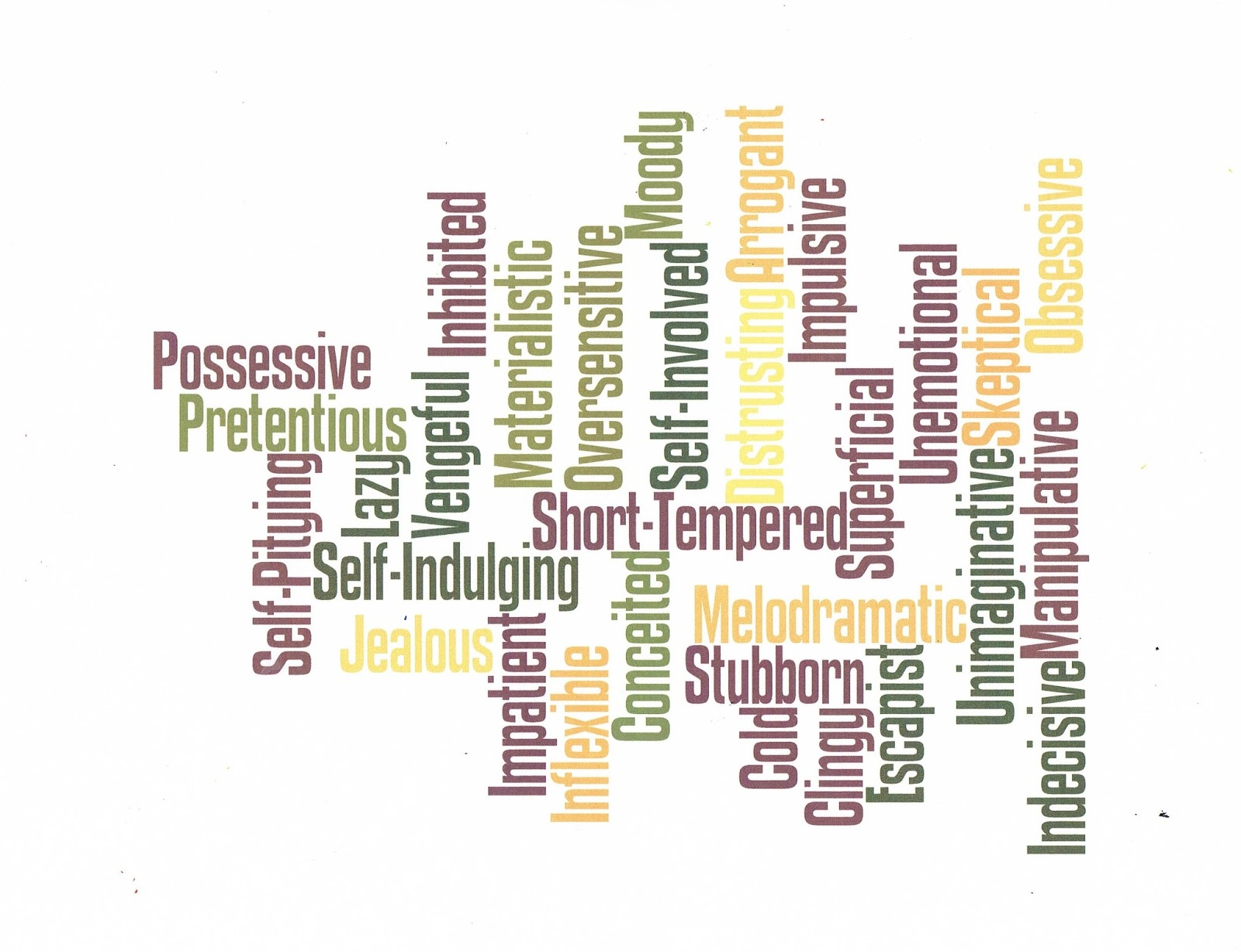 a teacher out a class characteristic traits word clouds negative character traits word cloud