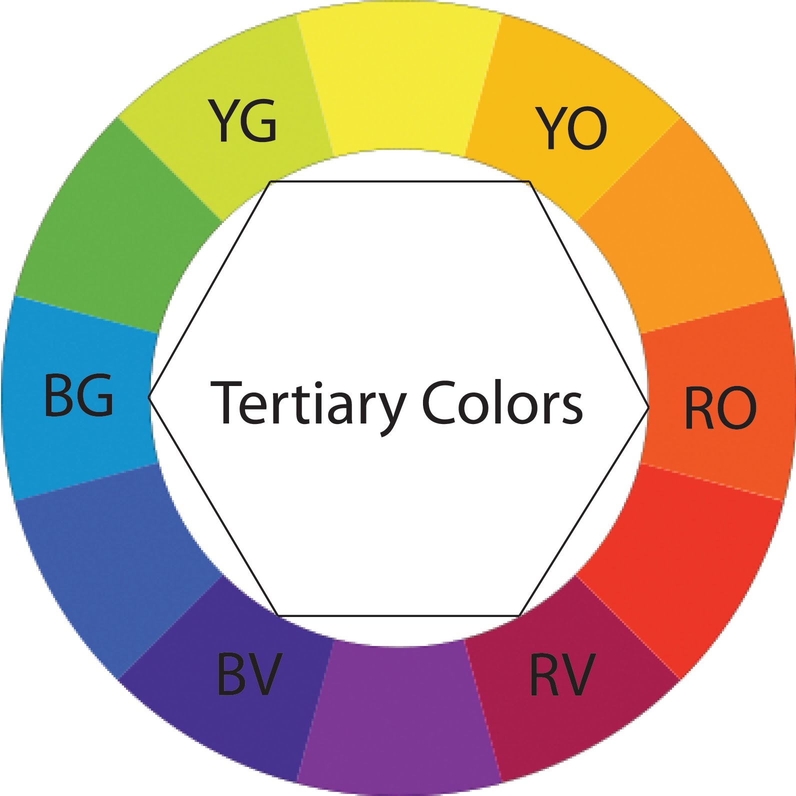 secondary colors definition 28 images color theory
