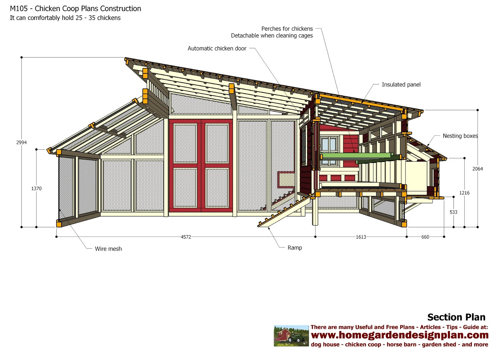 Chicken coop construction videos learn how coop channel for Chicken coop building plans free