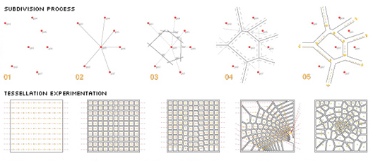 Microliving Design And Sustainability Voronoi Diagrams
