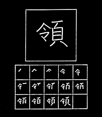 kanji kawasan