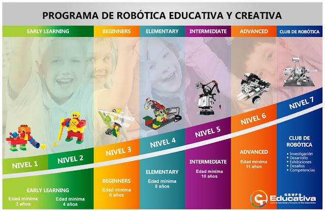 robotica para ninos-robotica educativa en arequipa-robotica pedagogica-clases de robotica-cursos de robotica-robotica infantil-robotica preescolar