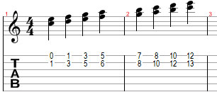 Guitarra-dobles-cuerdas