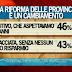 Sondaggio Ipsos per Ballarò: alle Europee cala Forza Italia, sale M5S